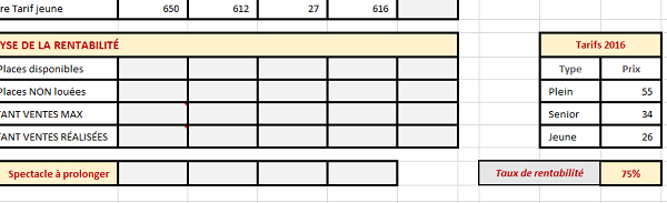 Analyse De La Rentabilite Des Ventes Avec Excel