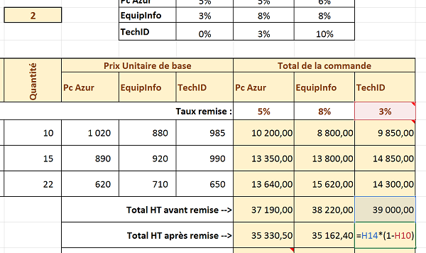 Etudes comparatives de prix avec excel for Fournisseur fourniture de bureau