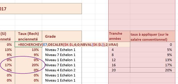 e5777cb9b76 Recherche dynamique pour ajouter nouvelles primes selon ancienneté avec  recherchev et decaler Excel