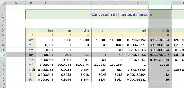 Extremement Convertir les unités de mesure avec Excel FE-23