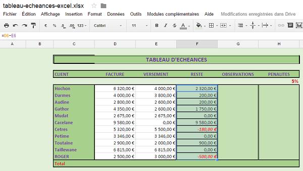 Tableur connecté de Google, sheets équivalent à Excel