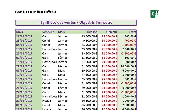 Exporter Plusieurs Feuilles D Un Classeur Excel En Pdf