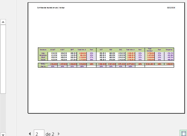 Techniques De Mise En Page De Tableaux Excel