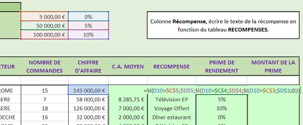 Primes Sur Chiffres D Affaire Avec Excel