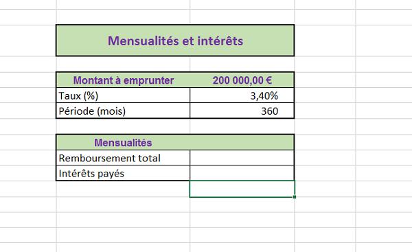 Calculs De Remboursements De Prets Avec Excel