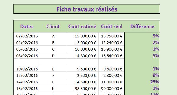 Traitements De Tableaux Excel En Vba Pour Les Nettoyer