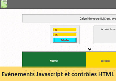 Interactions Html et événements Javascript