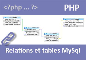 Relations entre les tables d une base MySql