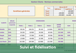 Etudes Comparatives De Prix Avec Excel
