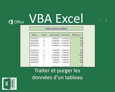 Boucles For Next En Vba Excel Pour Traitements Automatises